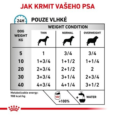 ROYAL CANIN Hypoallergenic DR21 400g konzerva
