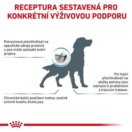 ROYAL CANIN Sensitivity Control SC 21 1,5kg