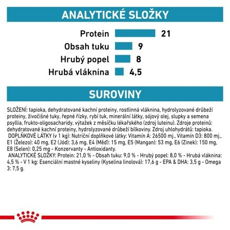 ROYAL CANIN Sensitivity Control SC 21 14kg