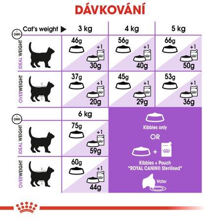 ROYAL CANIN  Sterilised +7 3,5kg