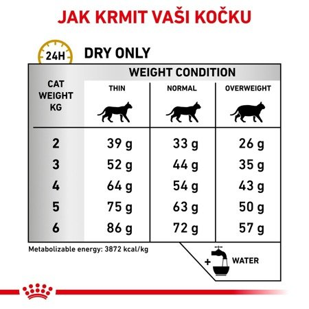 ROYAL CANIN Urinary S/O LP34 400g