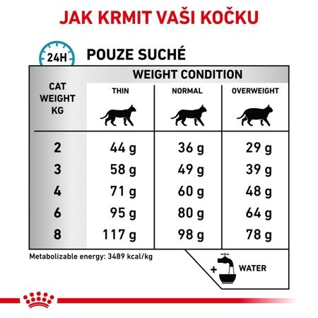 ROYAL CANIN Veterinary Health Nutrition Cat Sensitivity Control 0.4 kg